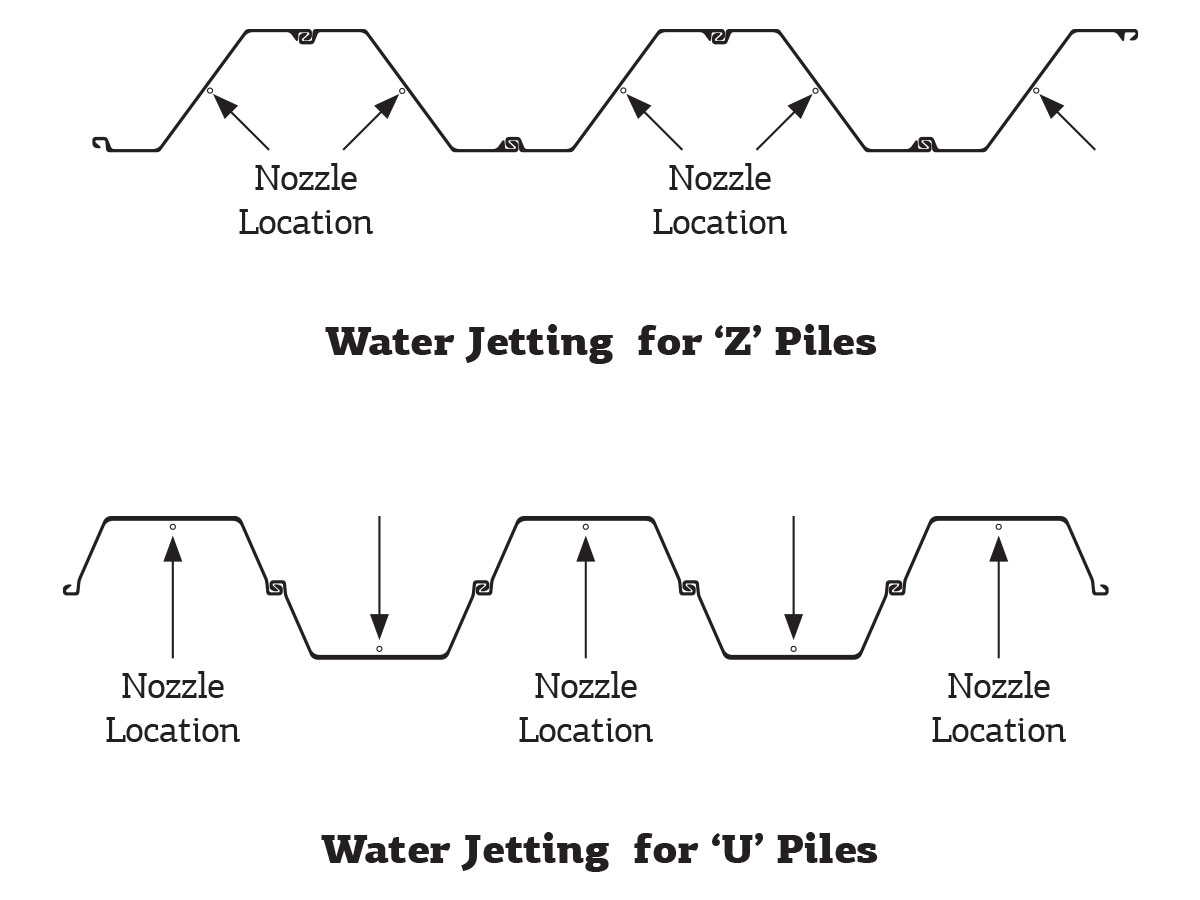 Sheet Pile Water Jetting Nozzle Locations